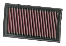 K&N filter do originálneho boxu pre Nissan NV200, Evalia, Note, Juke, Micra (33-2927)