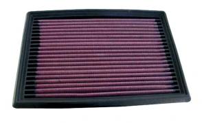 K&N filter do originálneho boxu pre Nissan Sunny, 300ZX, Almera (33-2036)
